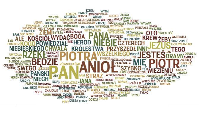 Jutro Niedziela - Uroczystość świętych Piotra iPawła A