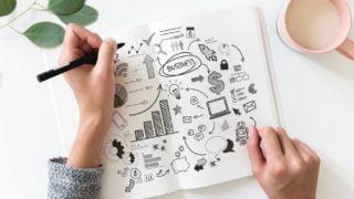 Start-up w7krokach